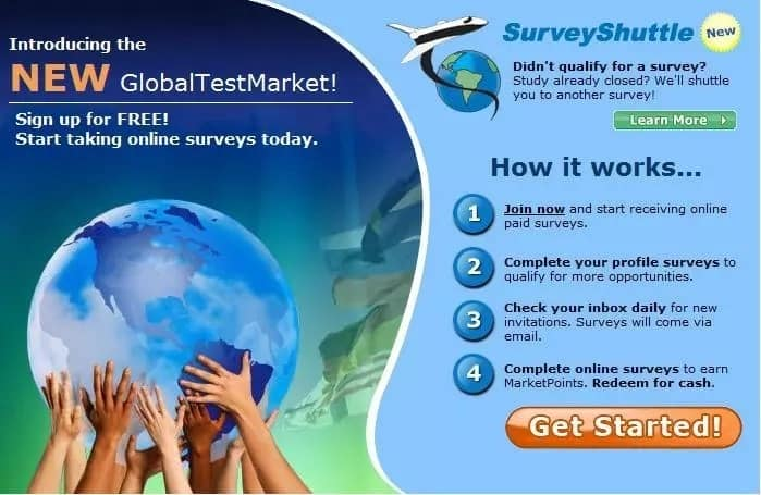 5. Global Test Market