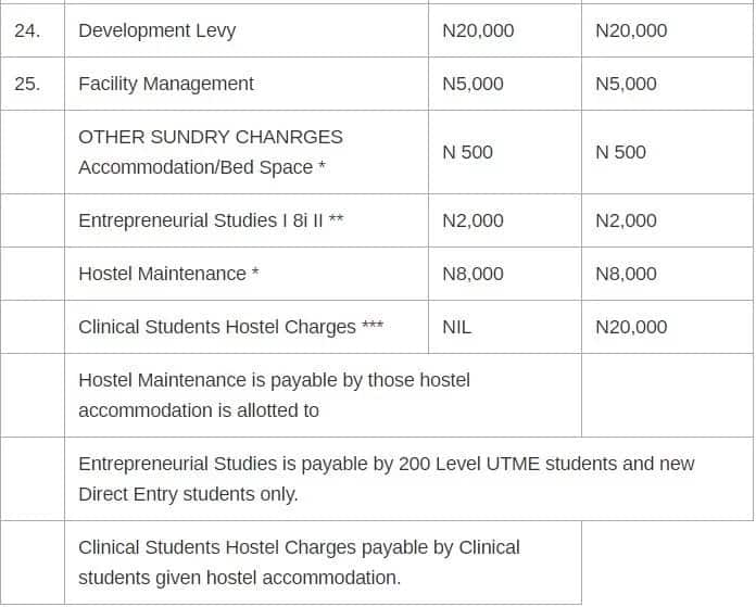 University of UYO school fees for freshers!