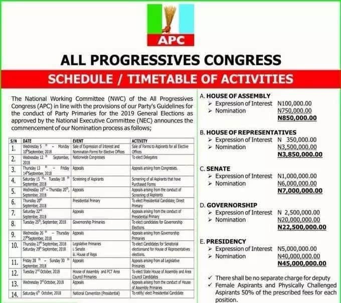 APC has fixed date for presidential primaries