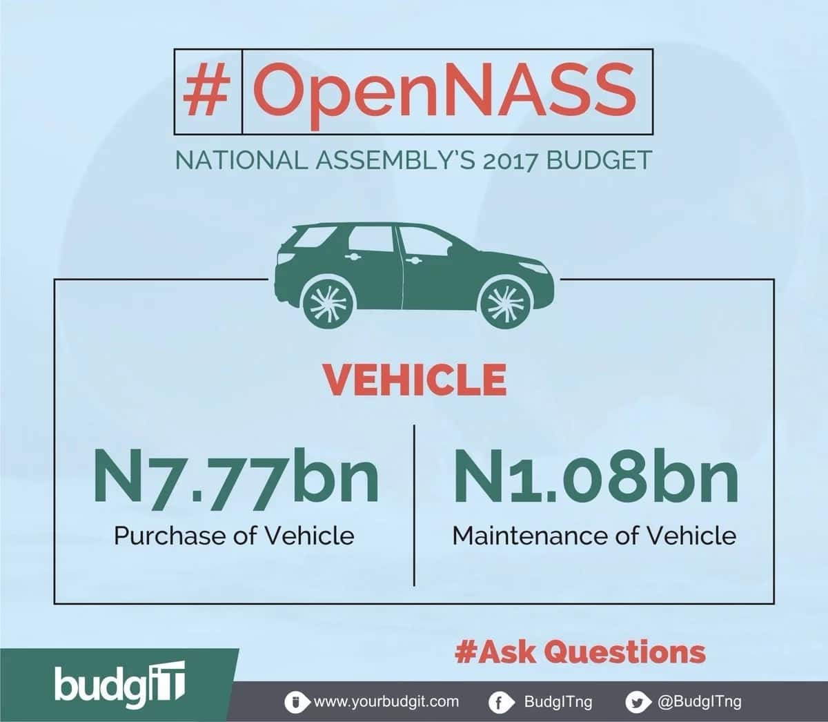 NASS vehicle budget for 2017. Picture Credit: BudgIT