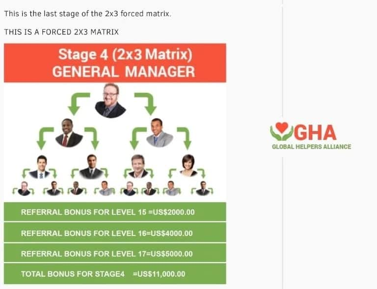 GHA - general manager