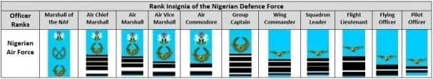 Nigerian air force military ranks