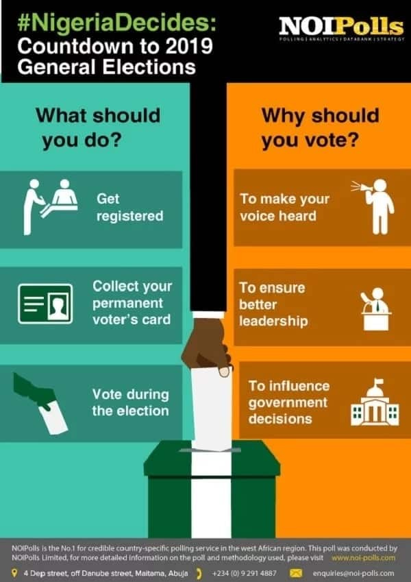 2019 general elections: 3 things every Nigerian must do Source: NOIPolls