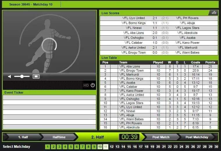 Bet9ja Virtual Correct Scores