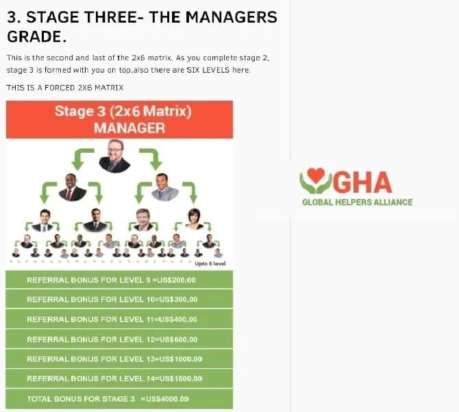 GHA - manager