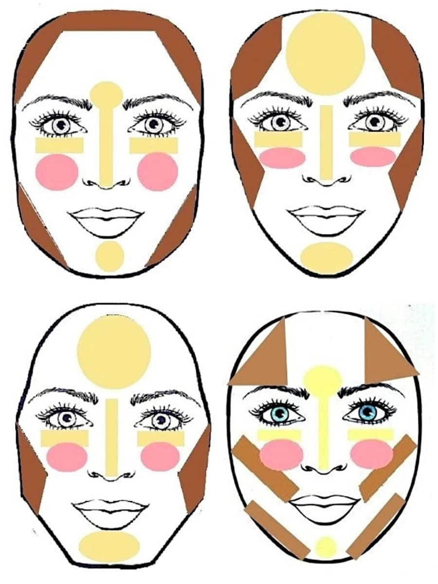 The secrets of how to make face form with bronzer