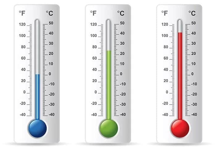Types of Thermometer and Their Uses [Updated] ▷ Legit ng