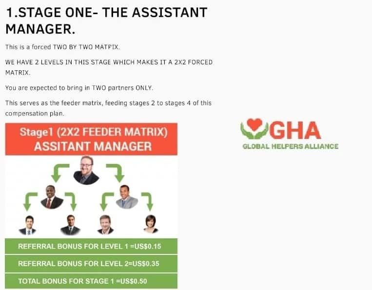 GHA - assistant manager