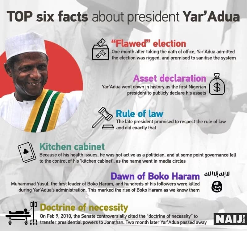 Top 6 things to remember about late president Yar'Adua