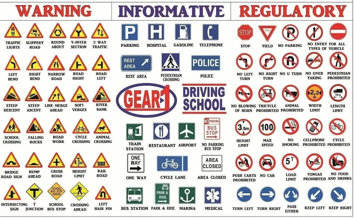 nigeria road signs and their meanings legit ng